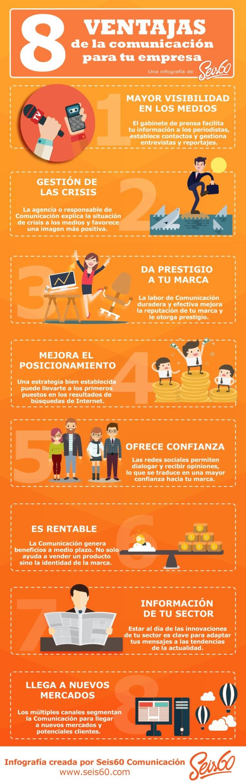 20170717-ventajas-comunicacion-empresa-infografia